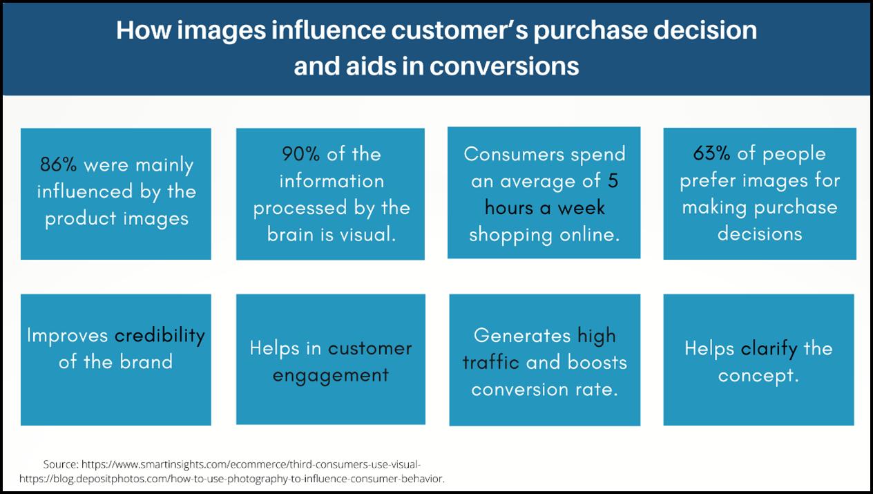 ecommerce product marketing