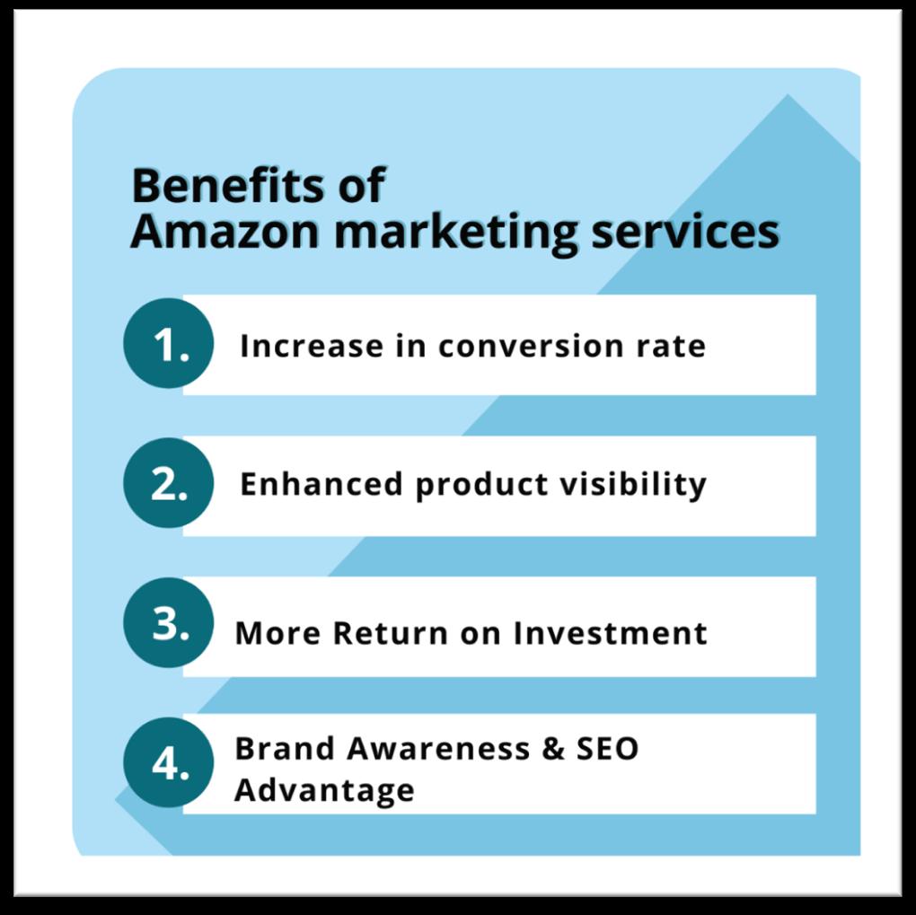 Benefits of Amazon Marketing Services