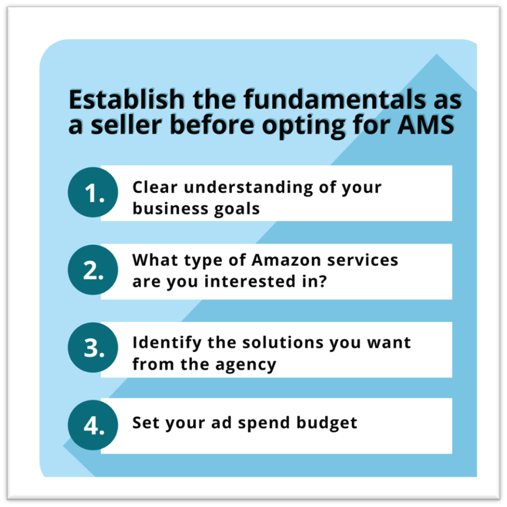 Fundamentals for Amazon Marketing Services