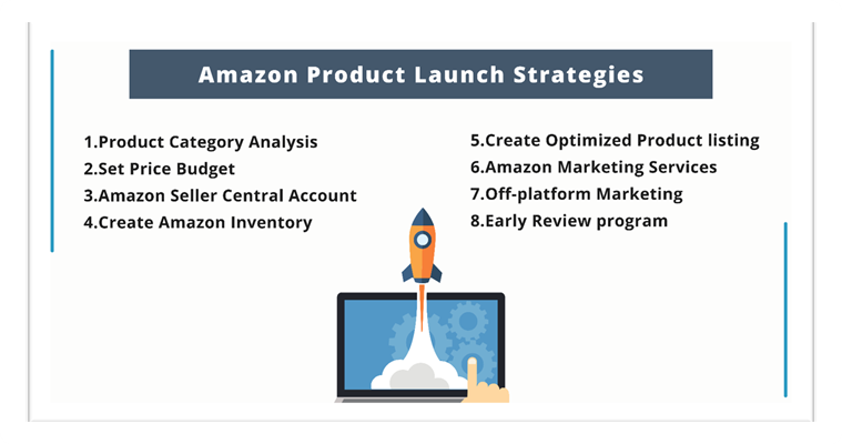 Amazon product launch strategies for an increase in conversions and traffic