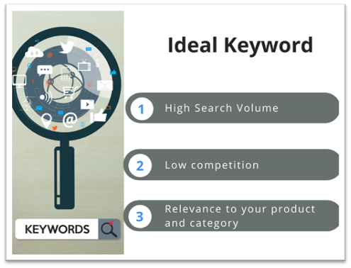 Ideal consists of high search volume, low competition, and relevancy to the product and its category