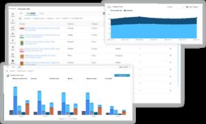 ecommerce analytics platform