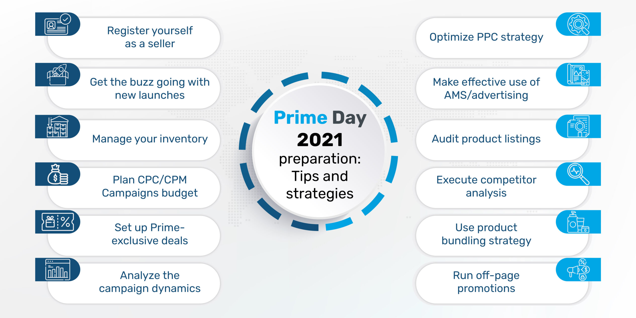 Amazon Prime Day for India
