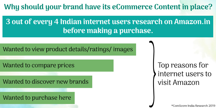 ecommerce content management