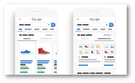 Google shopping ads for off-site marketing