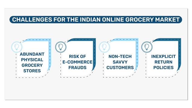 India eGrocery market challenges