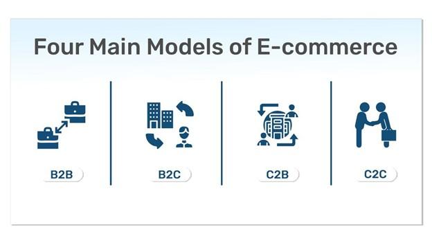 Four major eCommerce model