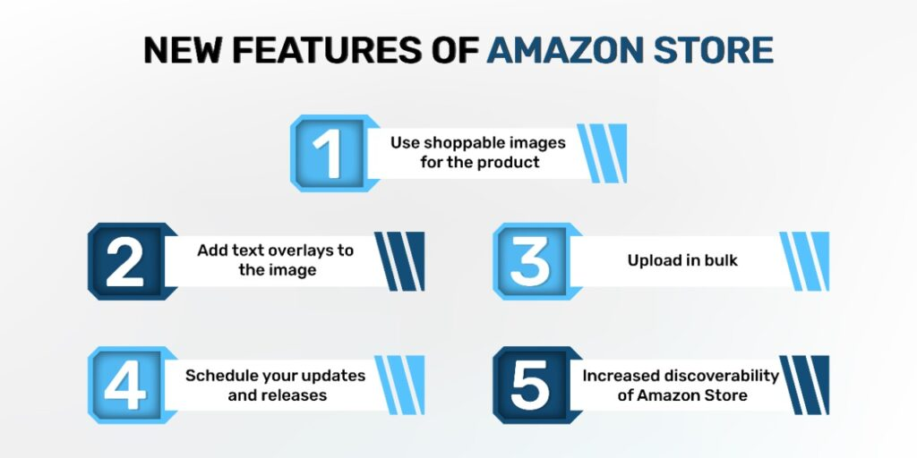 Amazon Brand Store new features