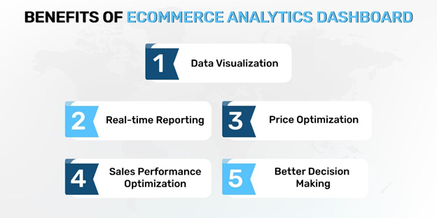 eCommerce analytics dashboard benefits